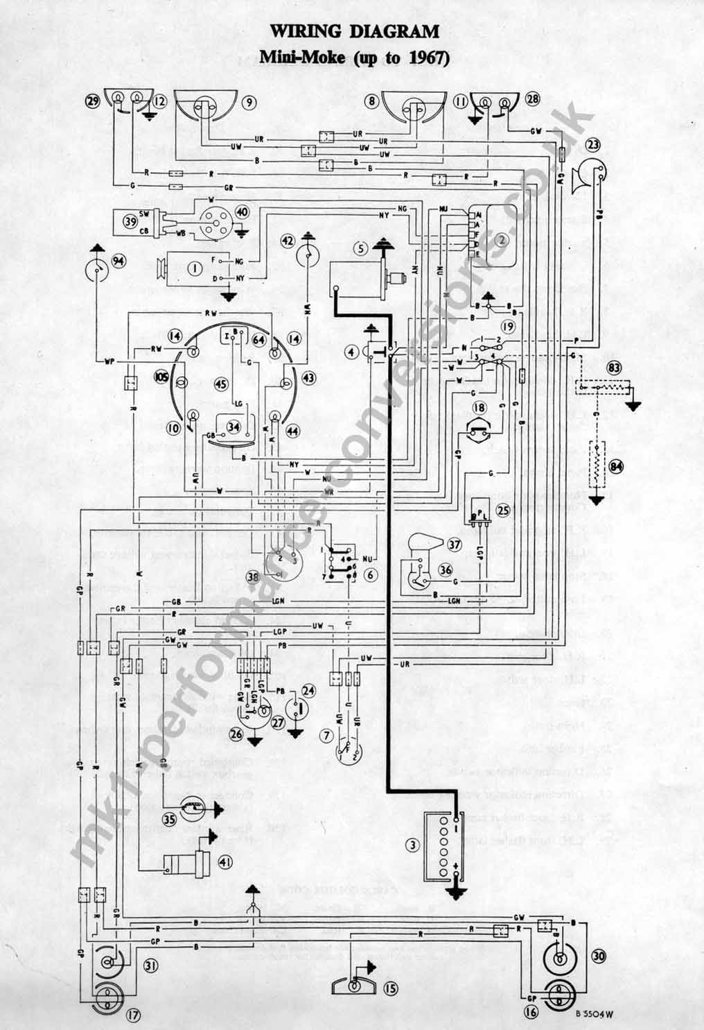 technical electrical wiring diagram mk1 moke to 1967