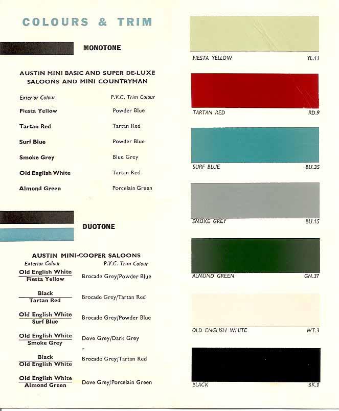 Classic Mini Cooper Paint Codes